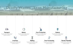 Deadly Wastes Lean Manufacturing Ppt PowerPoint Presentation Model Slide