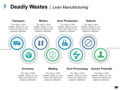 Deadly Wastes Lean Manufacturing Ppt PowerPoint Presentation Professional Structure