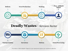 Deadly Wastes Services Sector Ppt PowerPoint Presentation Gallery Ideas