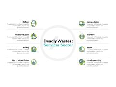 Deadly Wastes Services Sector Ppt PowerPoint Presentation Professional Outfit