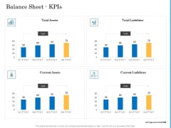 Deal Assessment Audit Process Balance Sheet Kpis Themes PDF