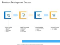 Deal Assessment Audit Process Business Development Process Ideas PDF