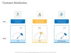 Deal Assessment Audit Process Customer Satisfaction Icons PDF