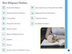 Deal Assessment Audit Process Due Diligence Outline Microsoft PDF