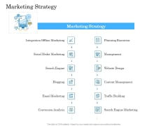 Deal Assessment Audit Process Marketing Strategy Rules PDF