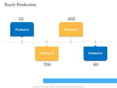 Deal Assessment Audit Process Yearly Production Demonstration PDF