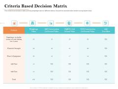 Deal Assessment Criteria Based Decision Matrix Ppt Infographics Images PDF
