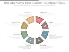 Deal Value Analysis Sample Diagram Presentation Pictures