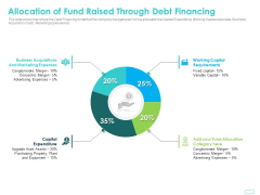 Debt Funding Investment Pitch Deck Allocation Of Fund Raised Through Debt Financing Diagrams PDF