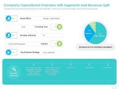 Debt Funding Investment Pitch Deck Company Operational Overview With Segments And Revenue Split Ideas PDF