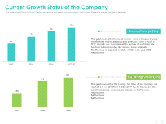Debt Funding Investment Pitch Deck Current Growth Status Of The Company Portrait PDF