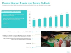 Debt Funding Investment Pitch Deck Current Market Trends And Future Outlook Pictures PDF