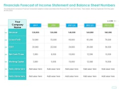 Debt Funding Investment Pitch Deck Financials Forecast Of Income Statement Balance Sheet Numbers Summary PDF