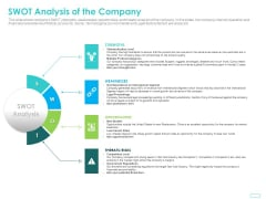 Debt Funding Investment Pitch Deck SWOT Analysis Of The Company Ppt Portfolio Designs PDF