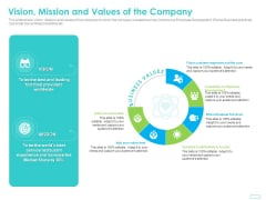 Debt Funding Investment Pitch Deck Vision Mission And Values Of The Company Ppt Pictures Graphics PDF