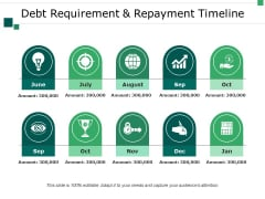 Debt Requirement And Repayment Timeline Ppt PowerPoint Presentation Model Layout Ideas