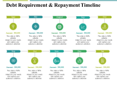 Debt Requirement And Repayment Timeline Ppt PowerPoint Presentation Shapes