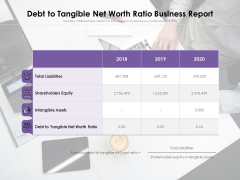 Debt To Tangible Net Worth Ratio Business Report Ppt PowerPoint Presentation Portfolio Graphics Download PDF