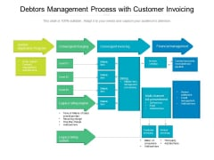 Debtors Management Process With Customer Invoicing Ppt PowerPoint Presentation Gallery Graphics Pictures PDF
