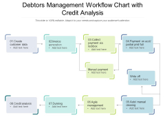 Debtors Management Workflow Chart With Credit Analysis Ppt PowerPoint Presentation Gallery Clipart PDF