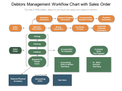 Debtors Management Workflow Chart With Sales Order Ppt PowerPoint Presentation Gallery Ideas PDF