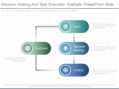 Decision Making And Task Execution Example Powerpoint Slide