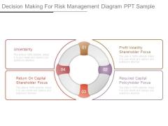 Decision Making For Risk Management Diagram Ppt Sample