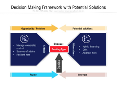 Decision Making Framework With Potential Solutions Ppt PowerPoint Presentation Gallery Format PDF