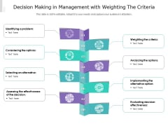 Decision Making In Management With Weighting The Criteria Ppt PowerPoint Presentation Gallery Ideas PDF