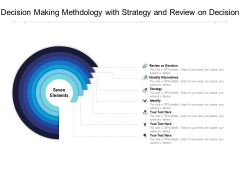 Decision Making Methdology With Strategy And Review On Decision Ppt PowerPoint Presentation File Inspiration PDF