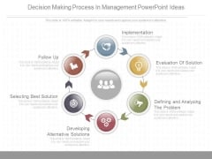 Decision Making Process In Management Powerpoint Ideas