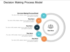Decision Making Process Model Ppt Powerpoint Presentation Ideas Themes Cpb