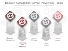 Decision Management Layout Powerpoint Topics