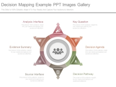 Decision Mapping Example Ppt Images Gallery