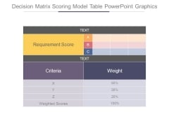 Decision Matrix Scoring Model Table Powerpoint Graphics