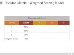Decision Matrix Weighted Scoring Model Ppt PowerPoint Presentation Files