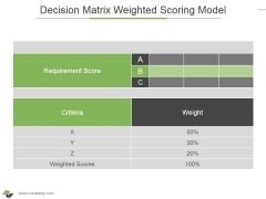 Decision Matrix Weighted Scoring Model Ppt PowerPoint Presentation Ideas Icons