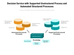 Decision Service With Supported Unstructured Process And Automated Structured Processes Ppt PowerPoint Presentation Ideas Gallery PDF