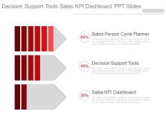 Decision Support Tools Sales Kpi Dashboard Ppt Slides