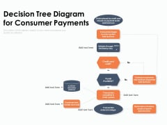 Decision Tree Diagram For Consumer Payments Ppt PowerPoint Presentation Summary Graphic Images PDF