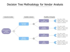 Decision Tree Methodology For Vendor Analysis Ppt PowerPoint Presentation Inspiration Brochure PDF