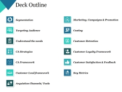 Deck Outline Ppt PowerPoint Presentation Layouts Design Templates
