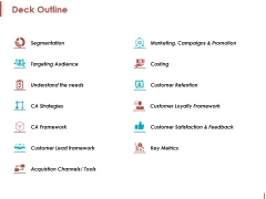 Deck Outline Ppt PowerPoint Presentation Summary