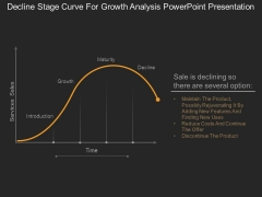Decline Stage Curve For Growth Analysis Powerpoint Presentation
