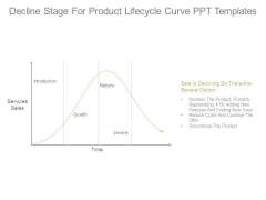 Decline Stage For Product Lifecycle Curve Ppt Templates