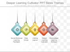 Deeper Learning Cultivator Ppt Slides Themes