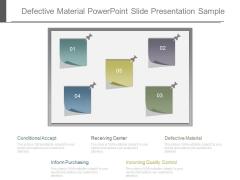 Defective Material Powerpoint Slide Presentation Sample