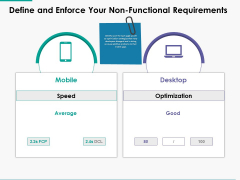 Define And Enforce Your Non Functional Requirements Ppt Powerpoint Presentation Portfolio Visuals