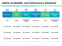 Define Availability And Performance Standards Ppt PowerPoint Presentation Styles Background Image