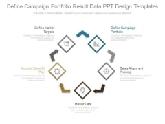 Define Campaign Portfolio Result Data Ppt Design Templates